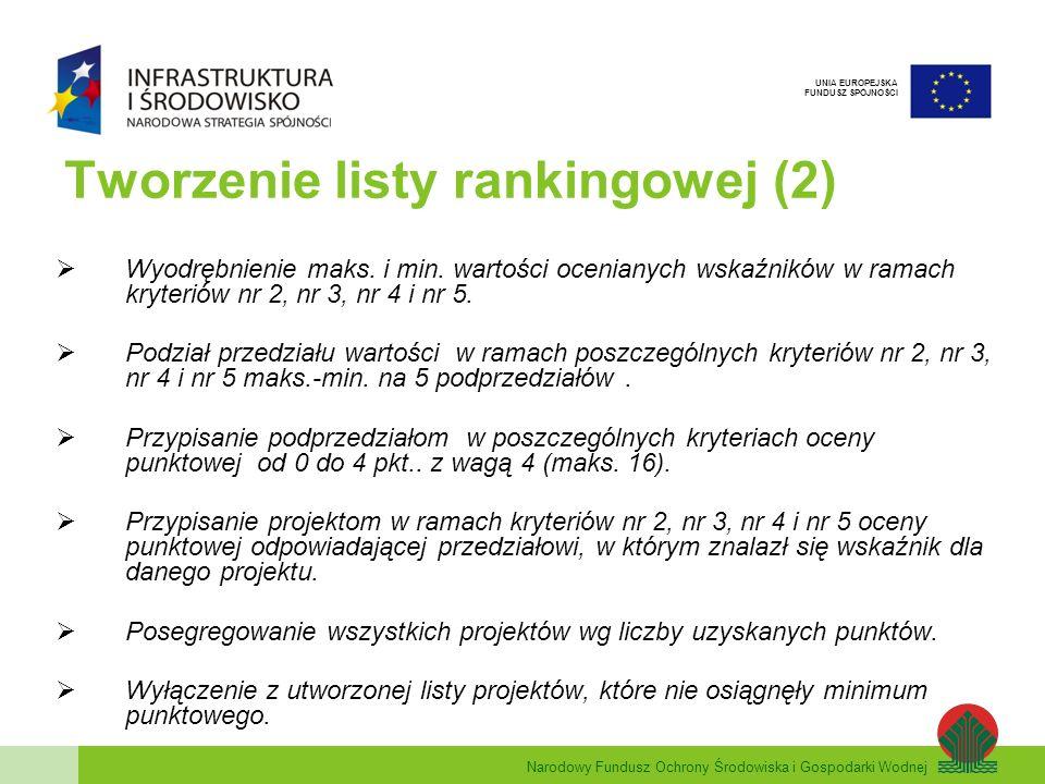 Narodowy Fundusz Ochrony Środowiska i Gospodarki Wodnej UNIA EUROPEJSKA FUNDUSZ SPÓJNOŚCI Tworzenie listy rankingowej (2) Wyodrębnienie maks.