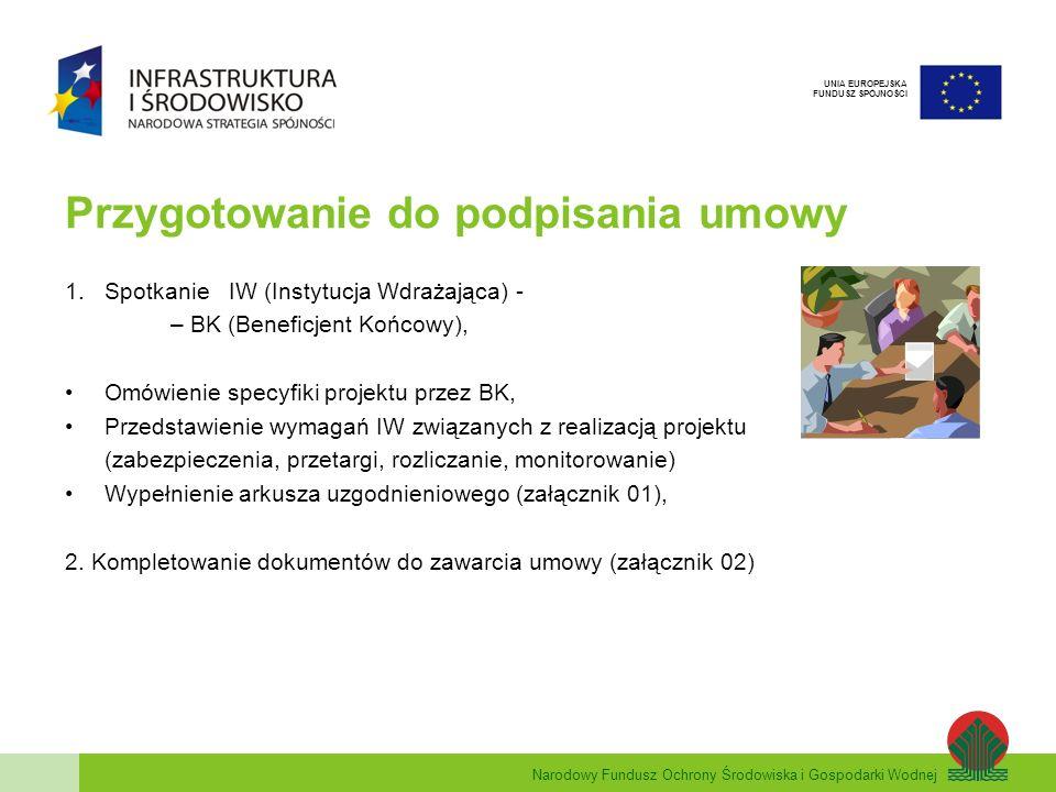 Narodowy Fundusz Ochrony Środowiska i Gospodarki Wodnej UNIA EUROPEJSKA FUNDUSZ SPÓJNOŚCI Przygotowanie do podpisania umowy 1.Spotkanie IW (Instytucja Wdrażająca) - – BK (Beneficjent Końcowy), Omówienie specyfiki projektu przez BK, Przedstawienie wymagań IW związanych z realizacją projektu (zabezpieczenia, przetargi, rozliczanie, monitorowanie) Wypełnienie arkusza uzgodnieniowego (załącznik 01), 2.