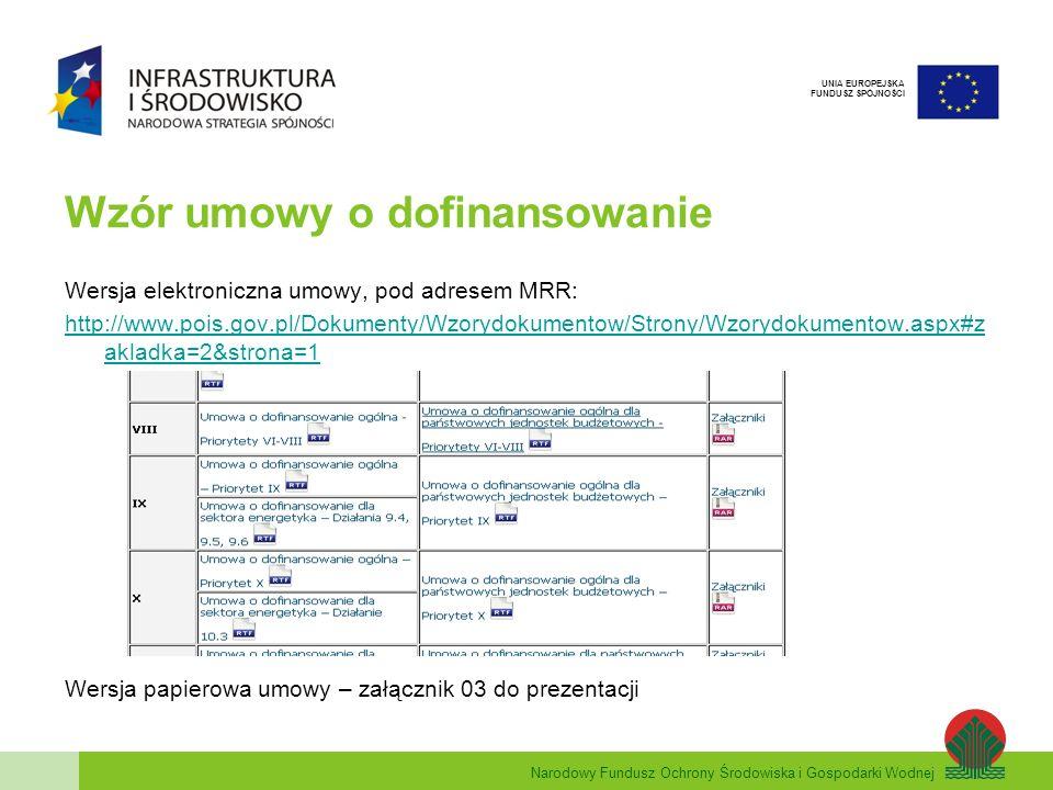 Narodowy Fundusz Ochrony Środowiska i Gospodarki Wodnej UNIA EUROPEJSKA FUNDUSZ SPÓJNOŚCI Wzór umowy o dofinansowanie Zakres umowy: 21 paragrafów zawierające: -definicje pojęć, -podstawowe obowiązki i prawa Beneficjenta i Instytucji Wdrażającej, -podstawowe zasady realizacji: -warunki wypłaty dotacji, monitorowania i sprawozdawczości, rozliczania, zawierania umów z wykonawcami, ewidencji i archiwizacji, kontroli, trwałości projektu, zwrotu środków promocji i informacji, rozwiązania umowy
