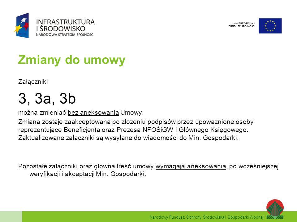 Narodowy Fundusz Ochrony Środowiska i Gospodarki Wodnej UNIA EUROPEJSKA FUNDUSZ SPÓJNOŚCI Zmiany do umowy Załączniki 3, 3a, 3b można zmieniać bez aneksowania Umowy.