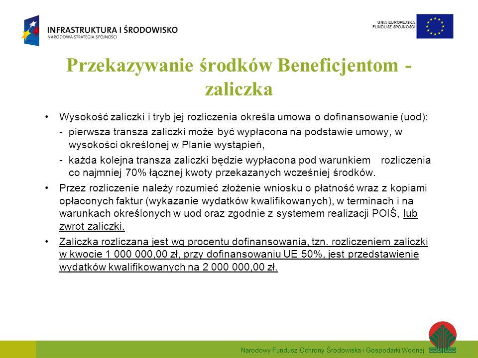 Narodowy Fundusz Ochrony Środowiska i Gospodarki Wodnej UNIA EUROPEJSKA FUNDUSZ SPÓJNOŚCI Przekazywanie środków Beneficjentom - zaliczka Wysokość zaliczki i tryb jej rozliczenia określa umowa o dofinansowanie (uod): -pierwsza transza zaliczki może być wypłacona na podstawie umowy, w wysokości określonej w Planie wystąpień, -każda kolejna transza zaliczki będzie wypłacona pod warunkiemrozliczenia co najmniej 70% łącznej kwoty przekazanych wcześniej środków.