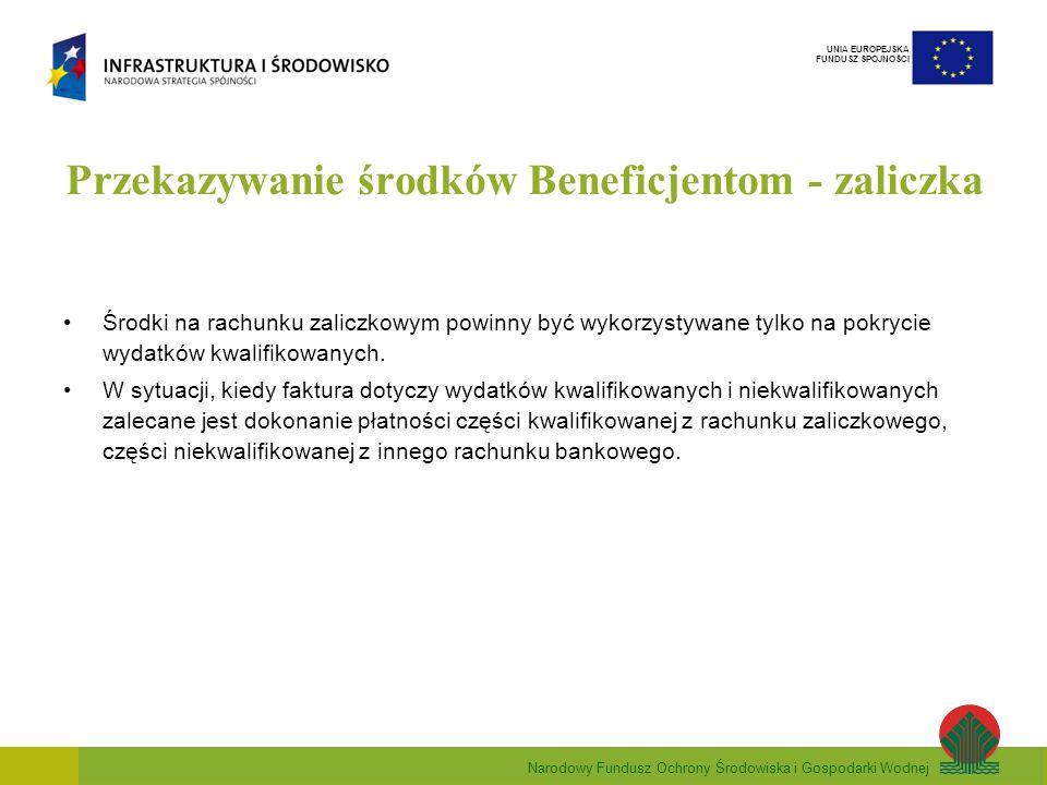 Narodowy Fundusz Ochrony Środowiska i Gospodarki Wodnej UNIA EUROPEJSKA FUNDUSZ SPÓJNOŚCI Dokumentowanie wydatkó w Zestawienie w przypadku refundacji wynagrodzeń