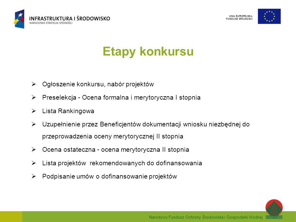 Narodowy Fundusz Ochrony Środowiska i Gospodarki Wodnej UNIA EUROPEJSKA FUNDUSZ SPÓJNOŚCI Etapy konkursu Ogłoszenie konkursu, nabór projektów Preselek