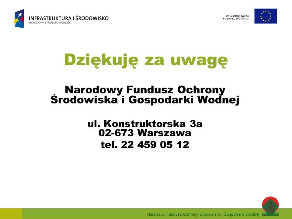 Narodowy Fundusz Ochrony Środowiska i Gospodarki Wodnej UNIA EUROPEJSKA FUNDUSZ SPÓJNOŚCI Dziękuję za uwagę Narodowy Fundusz Ochrony Środowiska i Gosp
