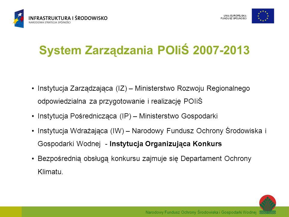 Narodowy Fundusz Ochrony Środowiska i Gospodarki Wodnej UNIA EUROPEJSKA FUNDUSZ SPÓJNOŚCI System Zarządzania POIiŚ 2007-2013 Instytucja Zarządzająca (