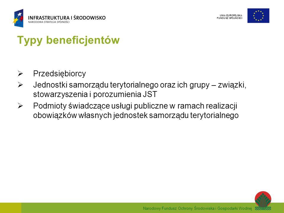 Narodowy Fundusz Ochrony Środowiska i Gospodarki Wodnej UNIA EUROPEJSKA FUNDUSZ SPÓJNOŚCI Typy beneficjentów Przedsiębiorcy Jednostki samorządu teryto