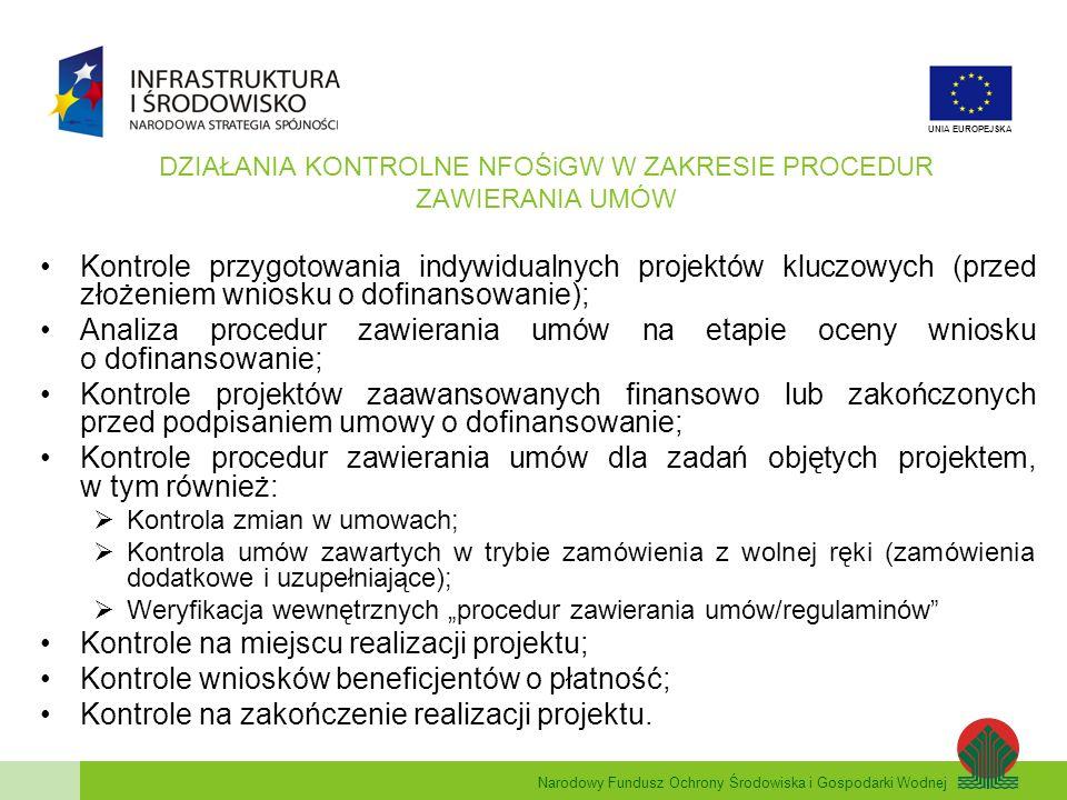 Narodowy Fundusz Ochrony Środowiska i Gospodarki Wodnej UNIA EUROPEJSKA DZIAŁANIA KONTROLNE NFOŚiGW W ZAKRESIE PROCEDUR ZAWIERANIA UMÓW Tryb kontroli: Kontrola planowa – prowadzona na podstawie planów kontroli (po podpisaniu umowy o dofinansowanie); Kontrola doraźna – prowadzona poza planem kontroli, gdy konieczność jej przeprowadzenia wynika z okoliczności, których nie można było przewidzieć na etapie zatwierdzania planu kontroli; Kontrola ex-ante – prowadzona przed podpisaniem umowy z wybranym wykonawcą; Kontrola ex-post – prowadzona po podpisaniu umowy z wykonawcą.