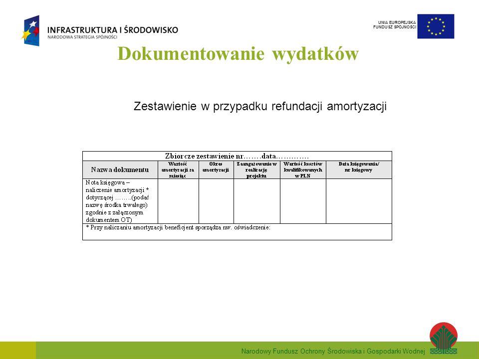Narodowy Fundusz Ochrony Środowiska i Gospodarki Wodnej UNIA EUROPEJSKA FUNDUSZ SPÓJNOŚCI Dokumentowanie wydatków Zestawienie w przypadku refundacji amortyzacji