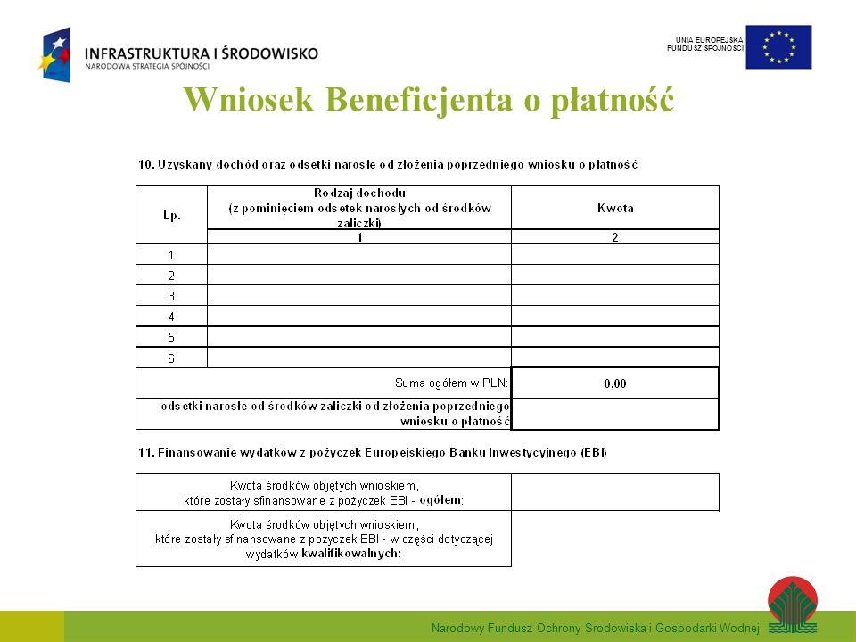 Narodowy Fundusz Ochrony Środowiska i Gospodarki Wodnej UNIA EUROPEJSKA FUNDUSZ SPÓJNOŚCI Wniosek Beneficjenta o płatność