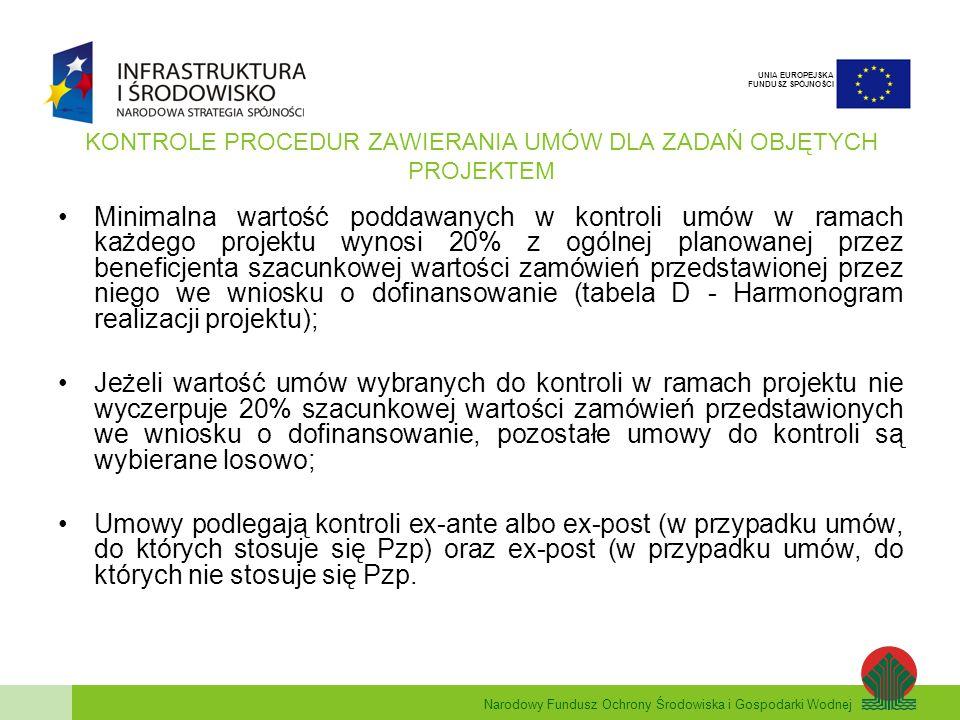 Narodowy Fundusz Ochrony Środowiska i Gospodarki Wodnej UNIA EUROPEJSKA FUNDUSZ SPÓJNOŚCI KONTROLE PROCEDUR ZAWIERANIA UMÓW DLA ZADAŃ OBJĘTYCH PROJEKTEM Minimalna wartość poddawanych w kontroli umów w ramach każdego projektu wynosi 20% z ogólnej planowanej przez beneficjenta szacunkowej wartości zamówień przedstawionej przez niego we wniosku o dofinansowanie (tabela D - Harmonogram realizacji projektu); Jeżeli wartość umów wybranych do kontroli w ramach projektu nie wyczerpuje 20% szacunkowej wartości zamówień przedstawionych we wniosku o dofinansowanie, pozostałe umowy do kontroli są wybierane losowo; Umowy podlegają kontroli ex-ante albo ex-post (w przypadku umów, do których stosuje się Pzp) oraz ex-post (w przypadku umów, do których nie stosuje się Pzp.