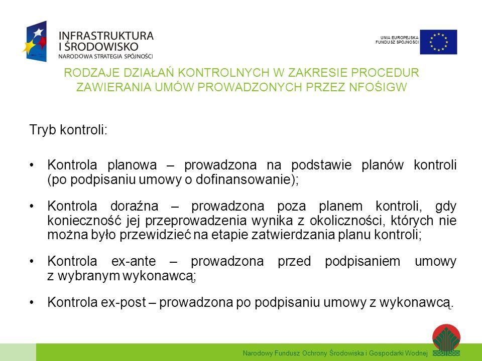 Narodowy Fundusz Ochrony Środowiska i Gospodarki Wodnej UNIA EUROPEJSKA FUNDUSZ SPÓJNOŚCI RODZAJE DZIAŁAŃ KONTROLNYCH W ZAKRESIE PROCEDUR ZAWIERANIA UMÓW PROWADZONYCH PRZEZ NFOŚIGW Tryb kontroli: Kontrola planowa – prowadzona na podstawie planów kontroli (po podpisaniu umowy o dofinansowanie); Kontrola doraźna – prowadzona poza planem kontroli, gdy konieczność jej przeprowadzenia wynika z okoliczności, których nie można było przewidzieć na etapie zatwierdzania planu kontroli; Kontrola ex-ante – prowadzona przed podpisaniem umowy z wybranym wykonawcą; Kontrola ex-post – prowadzona po podpisaniu umowy z wykonawcą.