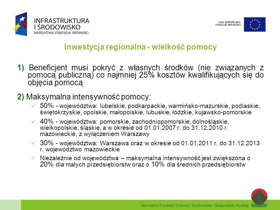 Narodowy Fundusz Ochrony Środowiska i Gospodarki Wodnej UNIA EUROPEJSKA FUNDUSZ SPÓJNOŚCI Inwestycja regionalna - wielkość pomocy 1) Beneficjent musi pokryć z własnych środków (nie związanych z pomocą publiczną) co najmniej 25% kosztów kwalifikujących się do objęcia pomocą 2) Maksymalna intensywność pomocy: 50% - województwa: lubelskie, podkarpackie, warmińsko-mazurskie, podlaskie, świętokrzyskie, opolskie, małopolskie, lubuskie, łódzkie, kujawsko-pomorskie 40% - województwa: pomorskie, zachodniopomorskie, dolnośląskie, wielkopolskie, śląskie, a w okresie od 01.01.2007 r.