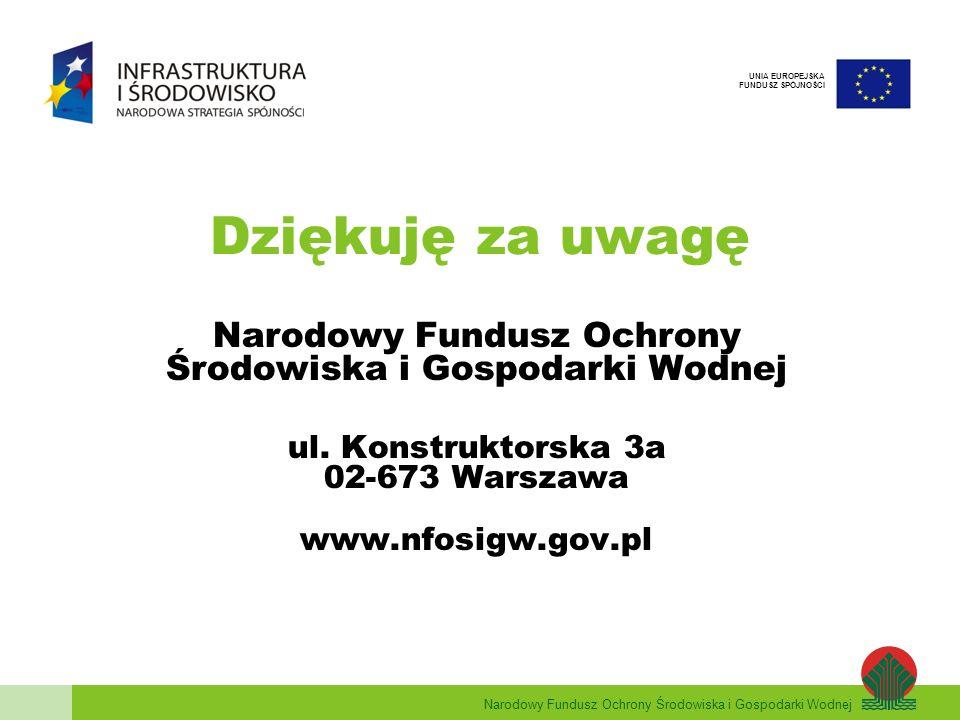 Narodowy Fundusz Ochrony Środowiska i Gospodarki Wodnej UNIA EUROPEJSKA FUNDUSZ SPÓJNOŚCI Dziękuję za uwagę Narodowy Fundusz Ochrony Środowiska i Gospodarki Wodnej ul.