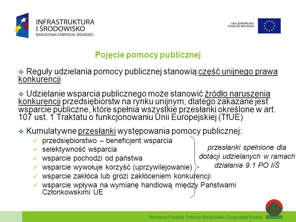 Narodowy Fundusz Ochrony Środowiska i Gospodarki Wodnej UNIA EUROPEJSKA FUNDUSZ SPÓJNOŚCI Pojęcie pomocy publicznej Reguły udzielania pomocy publicznej stanowią część unijnego prawa konkurencji Udzielanie wsparcia publicznego może stanowić źródło naruszenia konkurencji przedsiębiorstw na rynku unijnym, dlatego zakazane jest wsparcie publiczne, które spełnia wszystkie przesłanki określone w art.