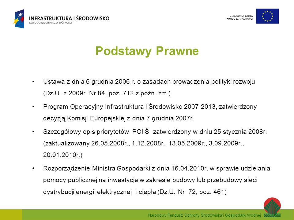 Narodowy Fundusz Ochrony Środowiska i Gospodarki Wodnej UNIA EUROPEJSKA FUNDUSZ SPÓJNOŚCI System Zarządzania POIiŚ 2007-2013 Instytucja Zarządzająca (IZ) – Ministerstwo Rozwoju Regionalnego odpowiedzialna za przygotowanie i realizację POIiŚ Instytucja Pośrednicząca (IP) – Ministerstwo Gospodarki Instytucja Wdrażająca (IW) – Narodowy Fundusz Ochrony Środowiska i Gospodarki Wodnej - Instytucja Organizująca Konkurs Bezpośrednią obsługą konkursu zajmuje się Departament Ochrony Klimatu.