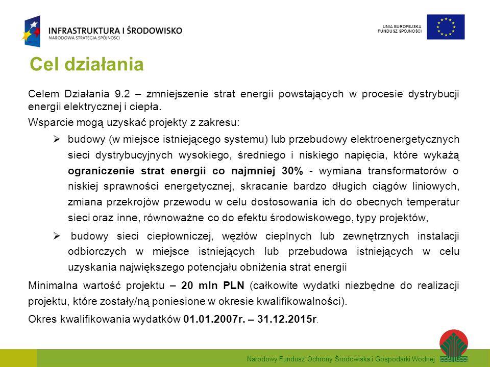 Narodowy Fundusz Ochrony Środowiska i Gospodarki Wodnej UNIA EUROPEJSKA FUNDUSZ SPÓJNOŚCI Cel działania Celem Działania 9.2 – zmniejszenie strat energii powstających w procesie dystrybucji energii elektrycznej i ciepła.