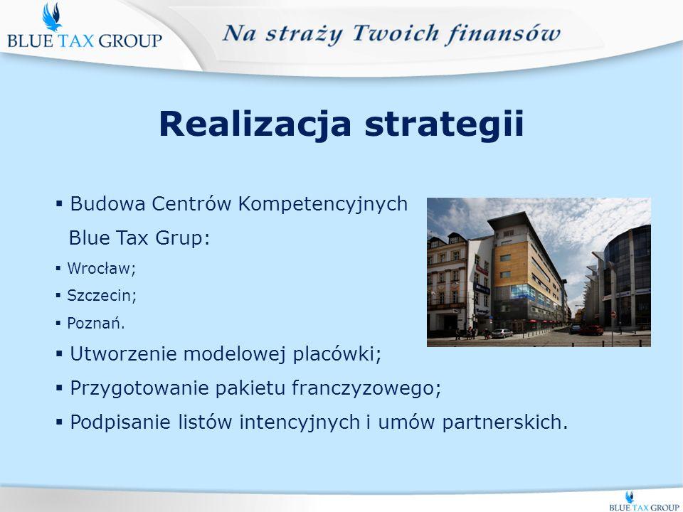 Realizacja strategii Budowa Centrów Kompetencyjnych Blue Tax Grup: Wrocław; Szczecin; Poznań.