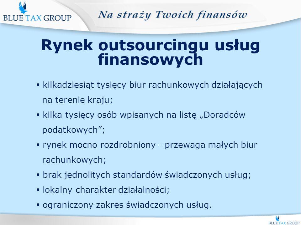 Korzyści z przystąpienia do sieci Blue Tax Group prowadzenie biznesu pod nowoczesną, rozpoznawalną marką; jednolite standardy świadczenia usług; wszechstronne wsparcie ze strony Blue Tax Group; korzyści z działań marketingowych; możliwość realizacji szerokiego zakresu usług; otrzymanie gwarancji terytorialnej; wspólny dla całej sieci program lojalnościowy; długofalowa współpraca.