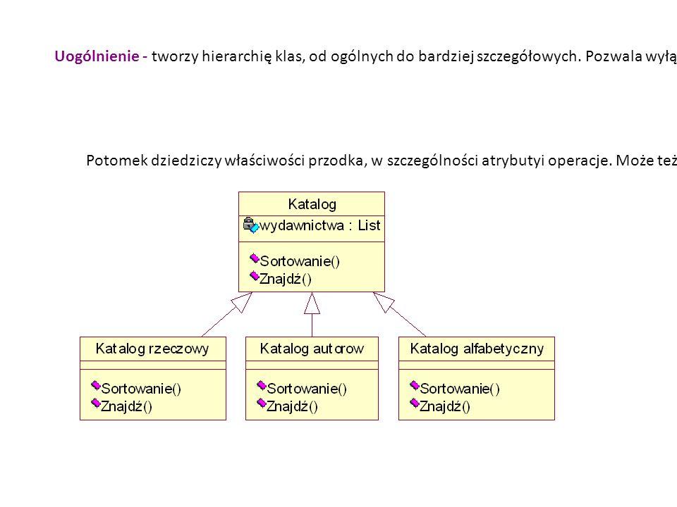 Uogólnienie - tworzy hierarchię klas, od ogólnych do bardziej szczegółowych. Pozwala wyłączyć części wspólne klas. Potomek dziedziczy właściwości przo