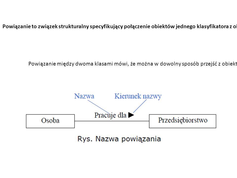Powiązanie to związek strukturalny specyfikujący połączenie obiektów jednego klasyfikatora z obiektami drugiego. Powiązanie między dwoma klasami mówi,