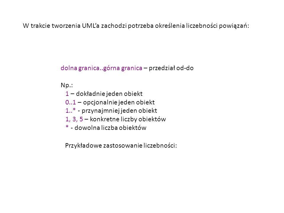 W trakcie tworzenia UMLa zachodzi potrzeba określenia liczebności powiązań: dolna granica..górna granica – przedział od-do Np.: 1 – dokładnie jeden ob