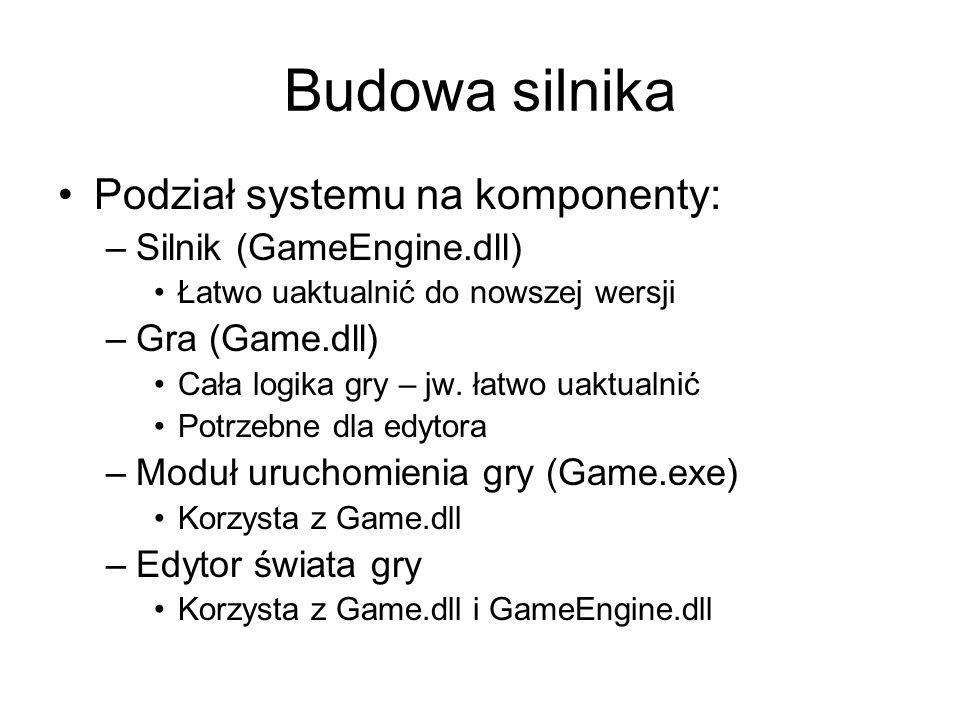 Budowa silnika Podział systemu na komponenty: –Silnik (GameEngine.dll) Łatwo uaktualnić do nowszej wersji –Gra (Game.dll) Cała logika gry – jw.