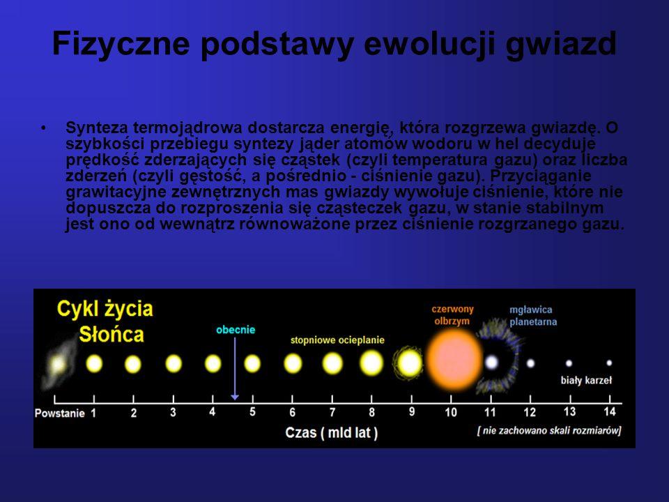 Fizyczne podstawy ewolucji gwiazd Synteza termojądrowa dostarcza energię, która rozgrzewa gwiazdę. O szybkości przebiegu syntezy jąder atomów wodoru w