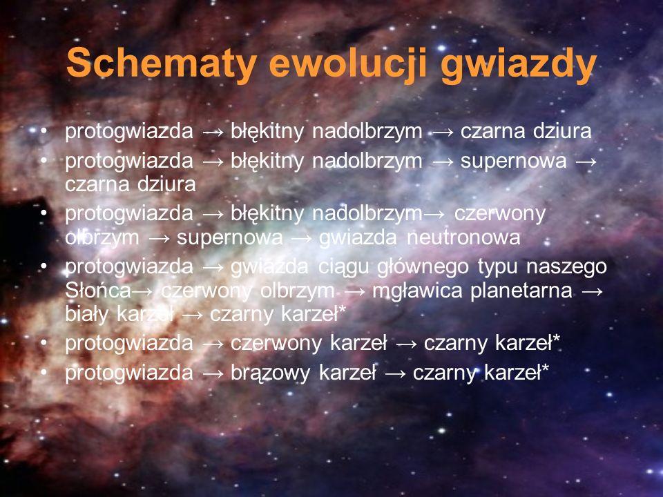 Schematy ewolucji gwiazdy protogwiazda błękitny nadolbrzym czarna dziura protogwiazda błękitny nadolbrzym supernowa czarna dziura protogwiazda błękitn