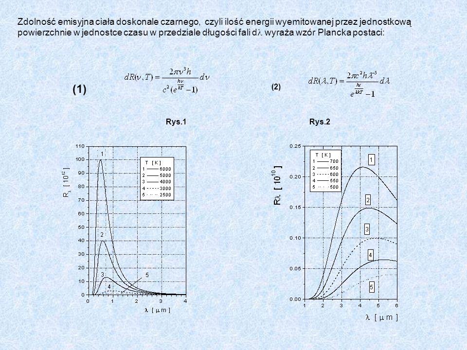 Zdolność emisyjna ciała doskonale czarnego, czyli ilość energii wyemitowanej przez jednostkową powierzchnie w jednostce czasu w przedziale długości fa