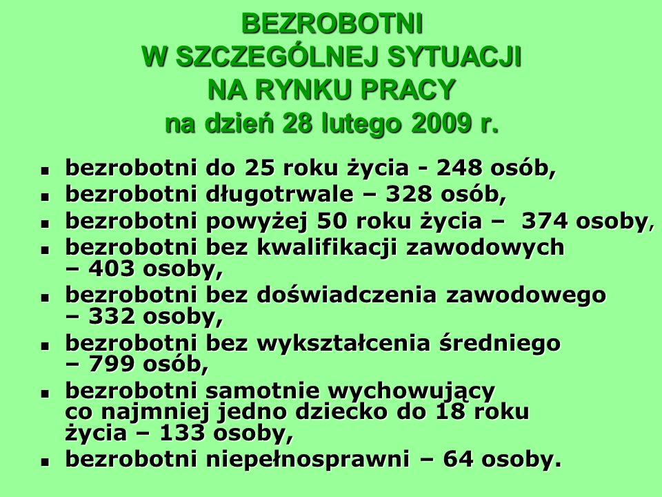 BEZROBOTNI W SZCZEGÓLNEJ SYTUACJI NA RYNKU PRACY na dzień 28 lutego 2009 r. bezrobotni do 25 roku życia - 248 osób, bezrobotni do 25 roku życia - 248