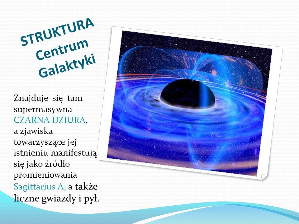 STRUKTURA Centrum Galaktyki Znajduje się tam supermasywna CZARNA DZIURA, a zjawiska towarzyszące jej istnieniu manifestują się jako źródło promieniowa