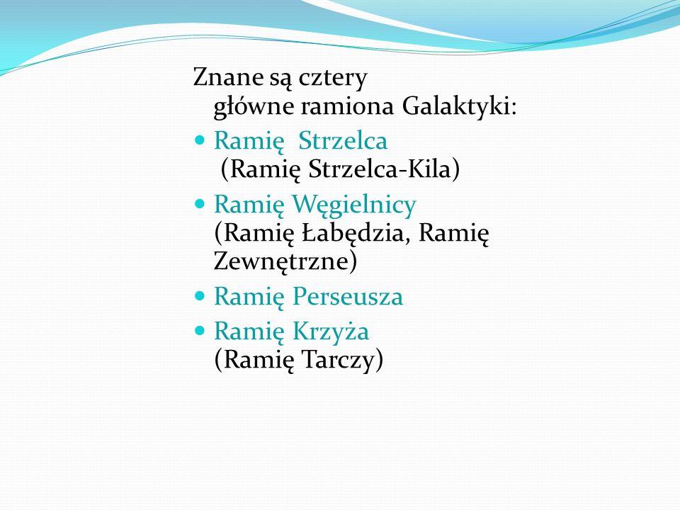 Znane są cztery główne ramiona Galaktyki: Ramię Strzelca (Ramię Strzelca-Kila) Ramię Węgielnicy (Ramię Łabędzia, Ramię Zewnętrzne) Ramię Perseusza Ram