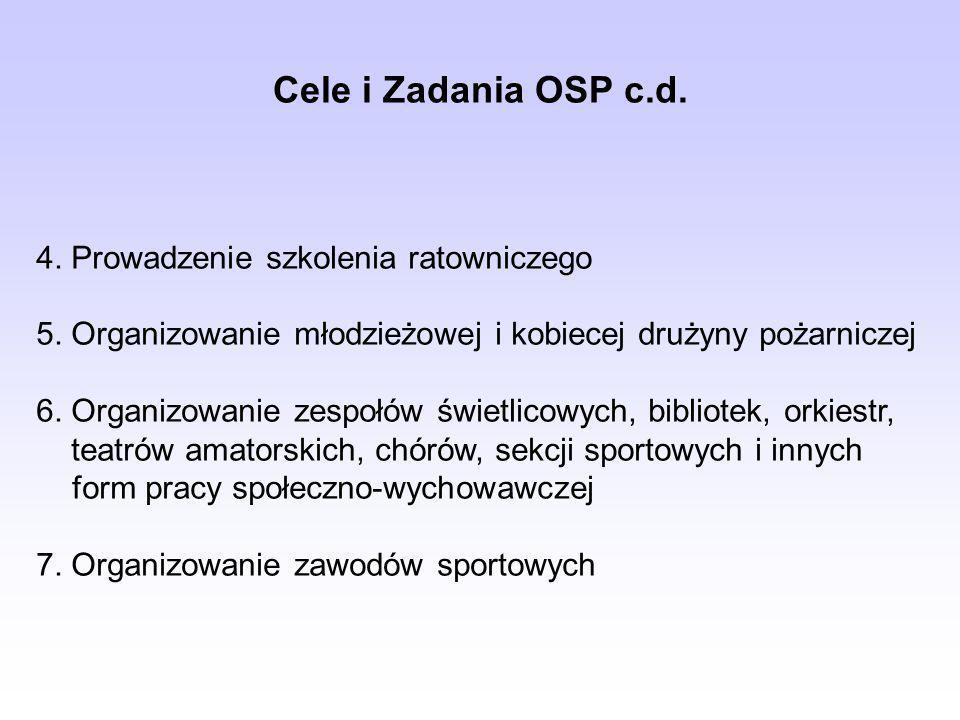 Cele i Zadania OSP c.d. 4. Prowadzenie szkolenia ratowniczego 5. Organizowanie młodzieżowej i kobiecej drużyny pożarniczej 6. Organizowanie zespołów ś