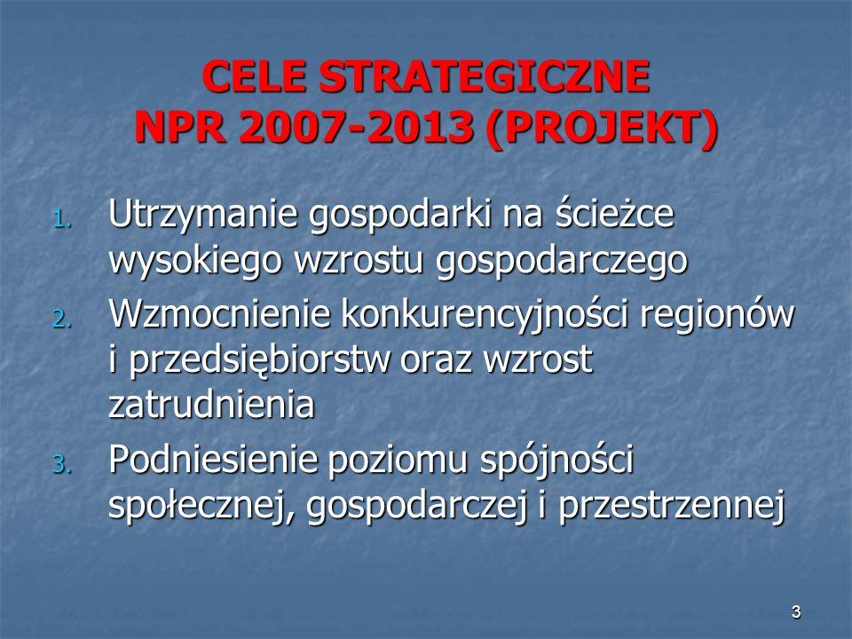 3 CELE STRATEGICZNE NPR 2007-2013 (PROJEKT) 1. Utrzymanie gospodarki na ścieżce wysokiego wzrostu gospodarczego 2. Wzmocnienie konkurencyjności region