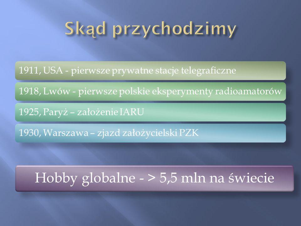 Przygotowanie prezentacji: Tomasz Ciepielowski, SP5CCC Michał Lewczuk, SP2XDM X Kaszubskie Spotkania Krótkofalowców – Rumia 19-06-2011
