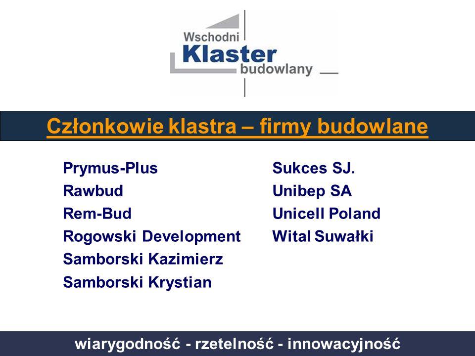 wiarygodność - rzetelność - innowacyjność Członkowie klastra – firmy budowlane Prymus-Plus Rawbud Rem-Bud Rogowski Development Samborski Kazimierz Sam