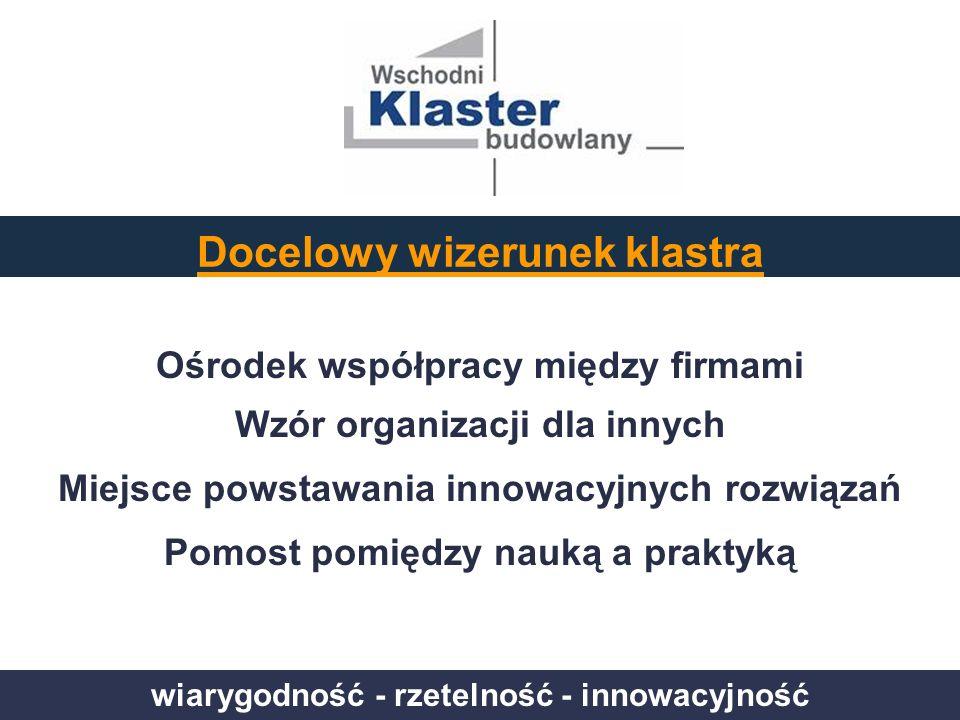 wiarygodność - rzetelność - innowacyjność Ośrodek współpracy między firmami Wzór organizacji dla innych Miejsce powstawania innowacyjnych rozwiązań Po