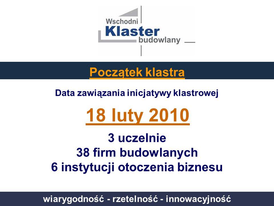 wiarygodność - rzetelność - innowacyjność Data zawiązania inicjatywy klastrowej 18 luty 2010 3 uczelnie 38 firm budowlanych 6 instytucji otoczenia biz