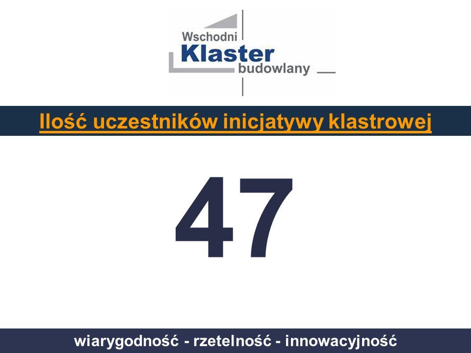 wiarygodność - rzetelność - innowacyjność Cele Wschodniego Klastra Budowlanego 10.