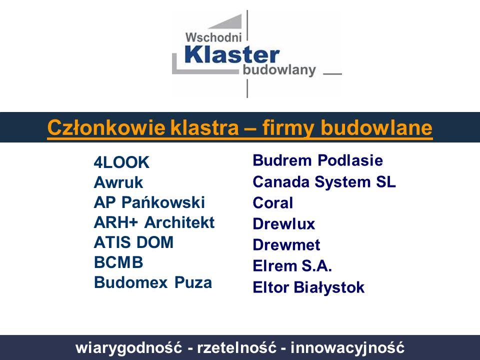 wiarygodność - rzetelność - innowacyjność Członkowie klastra – firmy budowlane 4LOOK Awruk AP Pańkowski ARH+ Architekt ATIS DOM BCMB Budomex Puza Budr