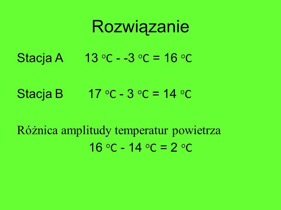 Rozwiązanie Stacja A 13 o C - -3 o C = 16 o C Stacja B 17 o C - 3 o C = 14 o C Różnica amplitudy temperatur powietrza 16 o C - 14 o C = 2 o C