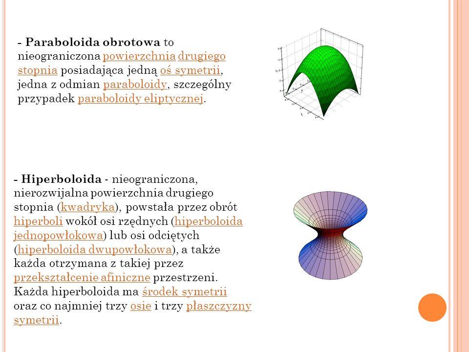- Paraboloida obrotowa to nieograniczona powierzchnia drugiego stopnia posiadająca jedną oś symetrii, jedna z odmian paraboloidy, szczególny przypadek