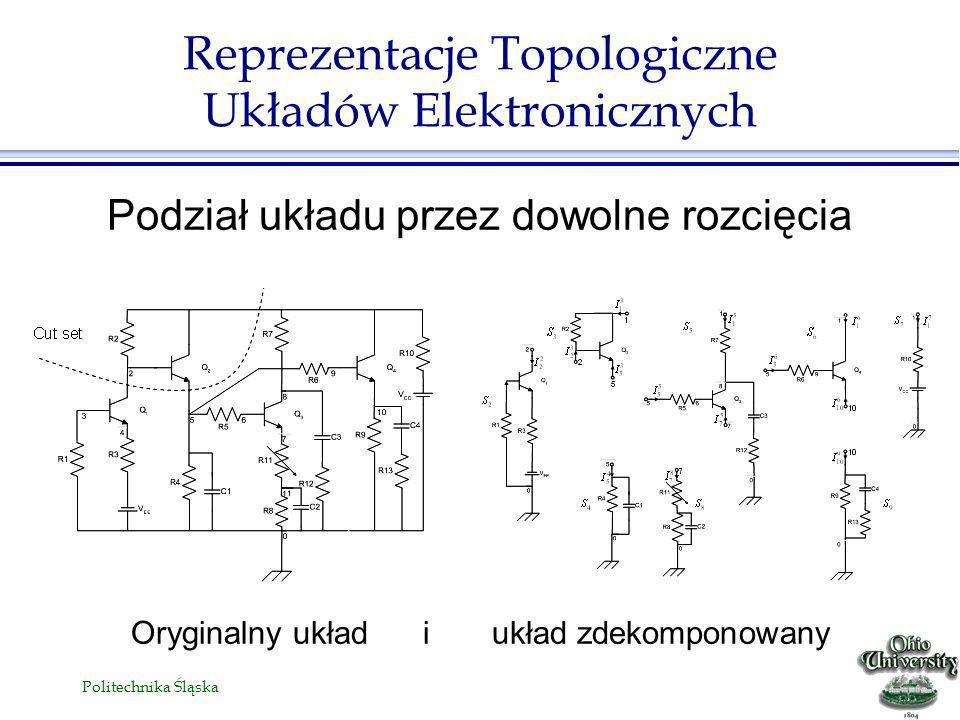 Politechnika Śląska Mimo olbrzymiego postępu technik komputerowych i szybkości działania komputerów, analiza i testowanie układów analogowych jest nadal bardzo kosztowna.