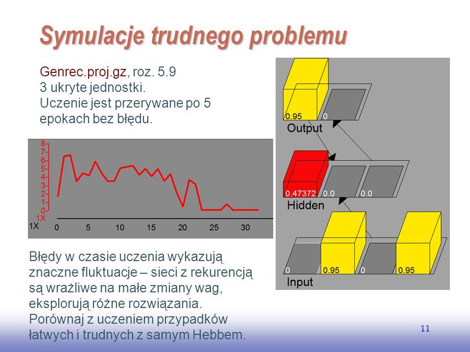 EE141 11 Symulacje trudnego problemu Genrec.proj.gz, roz. 5.9 3 ukryte jednostki. Uczenie jest przerywane po 5 epokach bez błędu. Błędy w czasie uczen