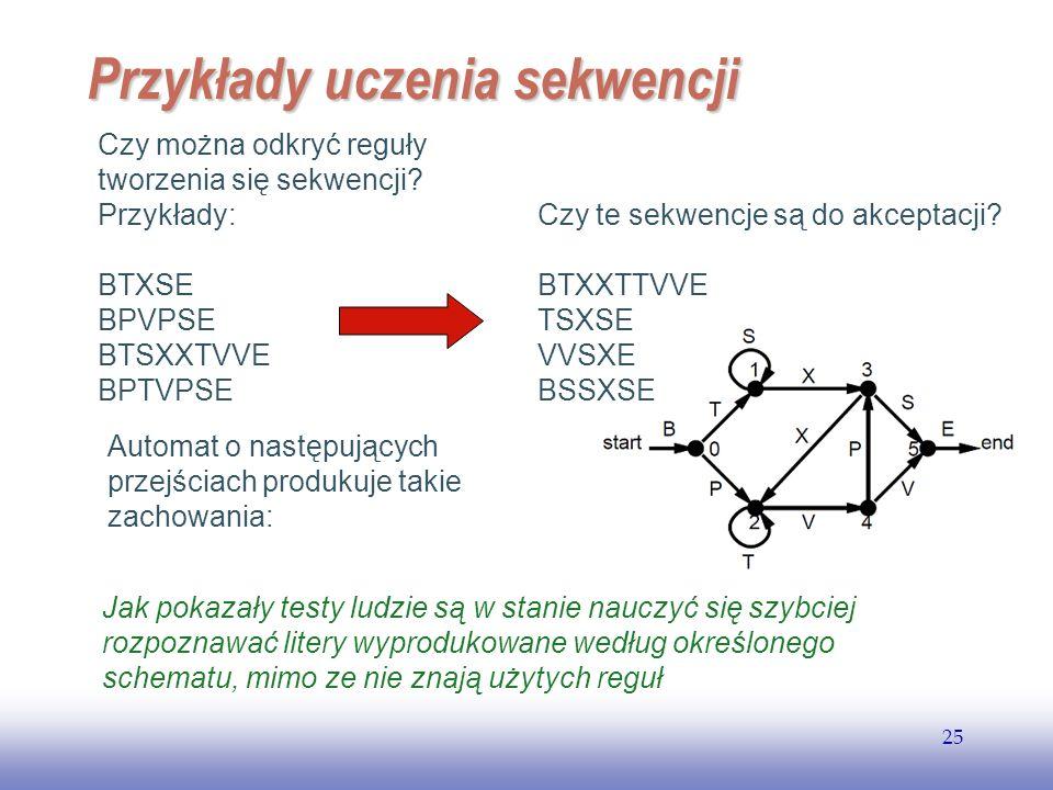 EE141 25 Przykłady uczenia sekwencji Czy można odkryć reguły tworzenia się sekwencji? Przykłady: BTXSE BPVPSE BTSXXTVVE BPTVPSE Automat o następującyc
