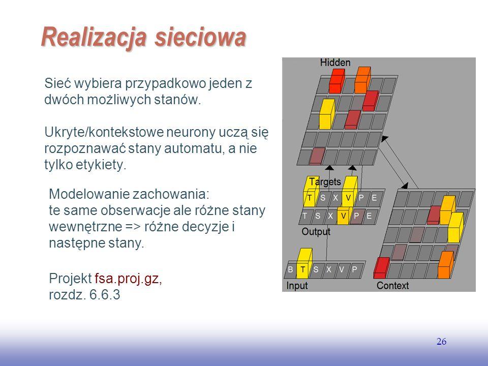 EE141 26 Realizacja sieciowa Sieć wybiera przypadkowo jeden z dwóch możliwych stanów. Ukryte/kontekstowe neurony uczą się rozpoznawać stany automatu,