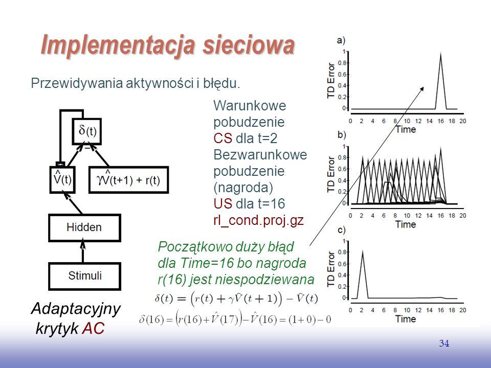 EE141 34 Implementacja sieciowa Przewidywania aktywności i błędu. Warunkowe pobudzenie CS dla t=2 Bezwarunkowe pobudzenie (nagroda) US dla t=16 rl_con