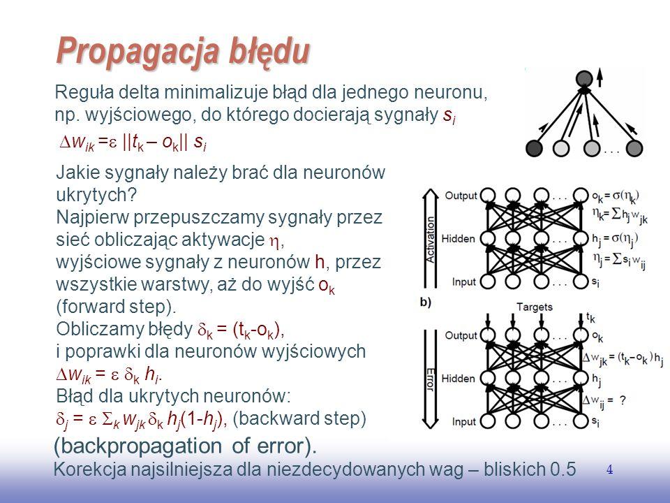 EE141 4 Propagacja błędu Reguła delta minimalizuje błąd dla jednego neuronu, np. wyjściowego, do którego docierają sygnały s i w ik =   t k – o k    s