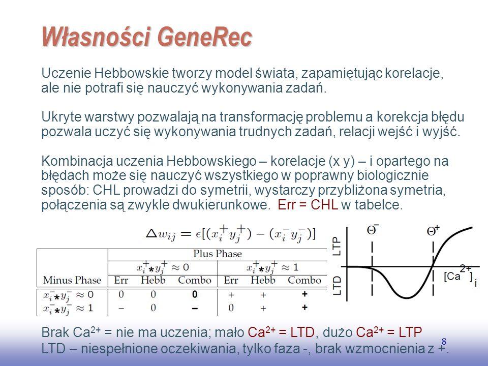 EE141 8 Własności GeneRec Uczenie Hebbowskie tworzy model świata, zapamiętując korelacje, ale nie potrafi się nauczyć wykonywania zadań. Ukryte warstw