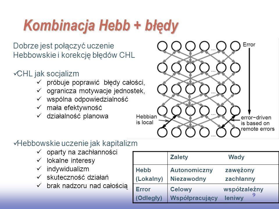 EE141 9 Kombinacja Hebb + błędy Zalety Wady Hebb (Lokalny) Autonomiczny zawężony Niezawodny zachłanny Error (Odległy) Celowy współzależny Współpracują